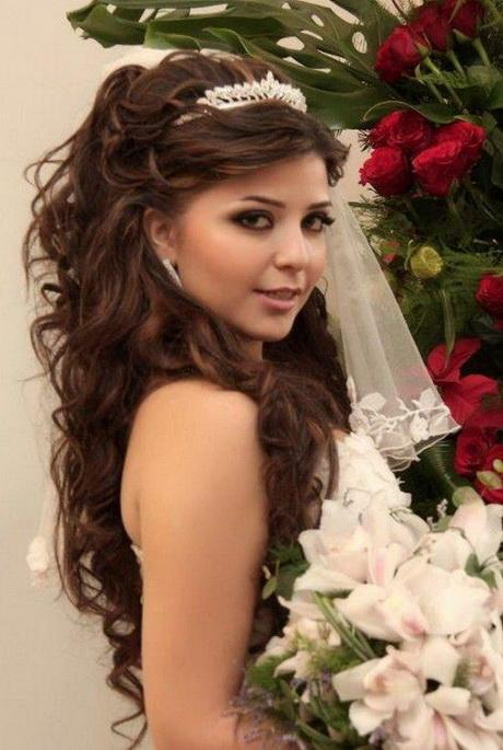 best-bridal-hairstyles-for-long-face-sezuvmoo.jpg. Indian Bridal Hairdo For Round ...