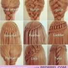 Different braids